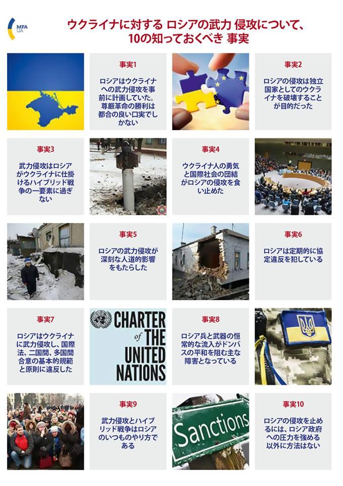 японія - ウクライナに対するロシアの武力侵攻について、10の知っておくべき事実
